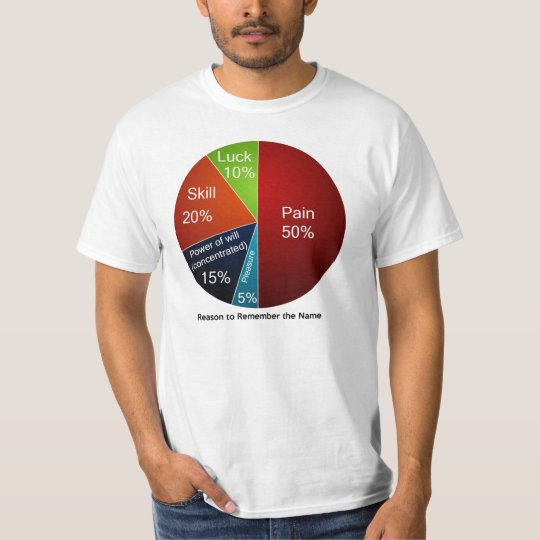 Remember the Name Pie Chart T-Shirt