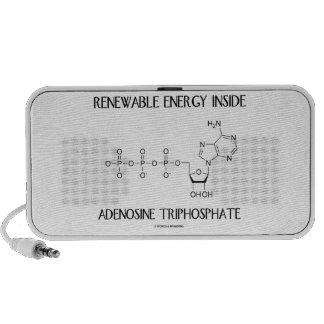 Renewable Energy Inside Adenosine Triphosphate Mp3 Speaker
