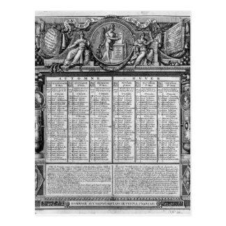 Republican calendar, 22nd September 1793 Postcard