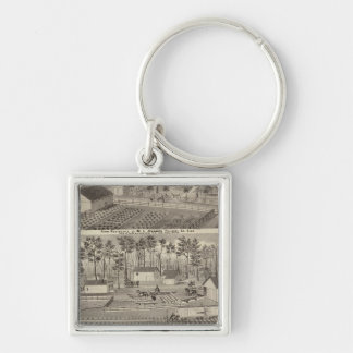 Residence and lumber mills and yards key chains