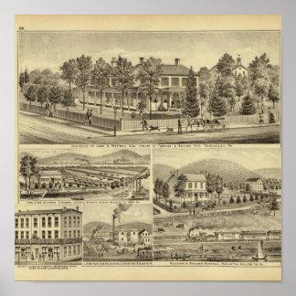 Residence of John A Warden Sewickley Print