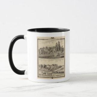 Residences of MM Conger and GW Harrison Mug