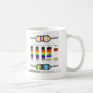 Resistor Color Chart Coffee Mug