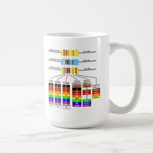 Resistor Color Code & Schematic Symbols Mugs