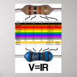 Resistor Colour Code Chart Poaster