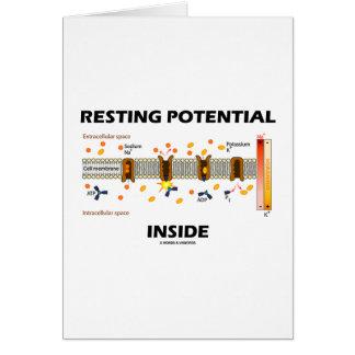 Resting Potential Inside (Sodium-Potassium Pump) Card