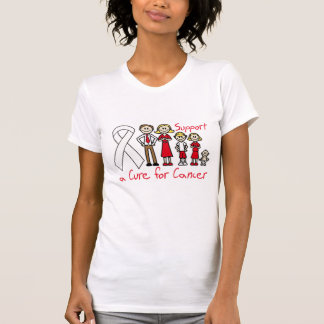 Retinoblastoma Family Support A Cure T Shirts