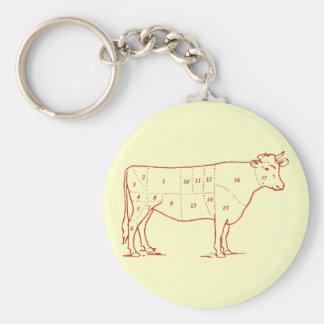 Retro Beef Cuts Key Ring