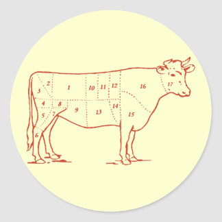 Retro Beef Cuts Round Sticker
