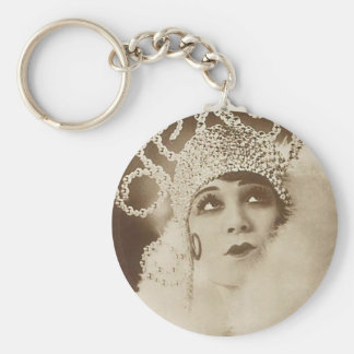 Retro Drama Basic Round Button Key Ring