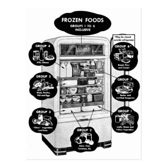 Retro Vintage Kitsch 50s Refrigerator Freezer Ad Postcard