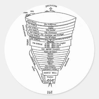 Retro Vintage Kitsch Hell Dante Inferno Chart Round Sticker