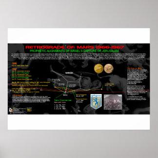 Retrograde of Mars - Israel 2 Poster