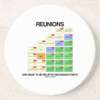 Reunions Are Made To Be Relative Discussion Points Drink Coasters