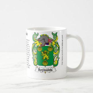 Reynolds Family Crest on a mug