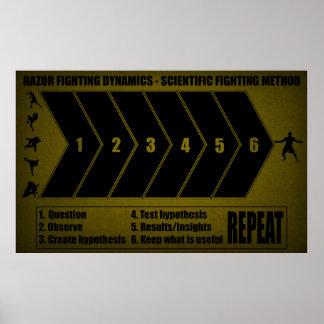 RFD Scientific Fighting Method Original Poster