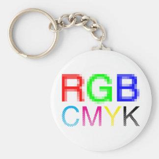 RGB CMYK KEY RING