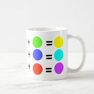 RGB COFFEE MUG