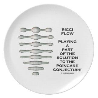 Ricci Flow Solution Poincaré Conjecture Geometry Dinner Plates