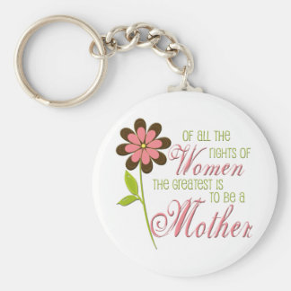Rights of Women Pink Basic Round Button Key Ring