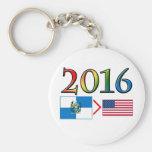 Rio de Janeiro is Better Basic Round Button Key Ring