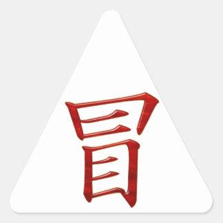 Risk Triangle Stickers