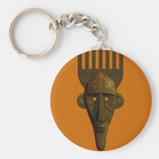 Ritual African Mask Keychain