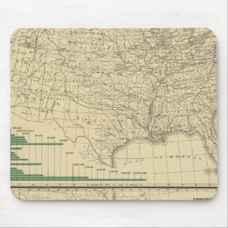 River basins, Forestry Mouse Mat