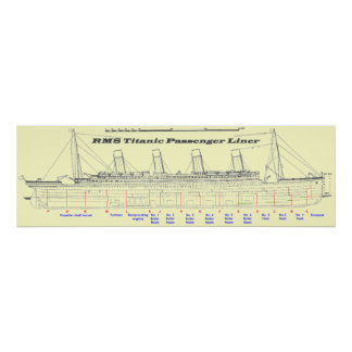 RMS Titanic Passenger Liner Side View Poster