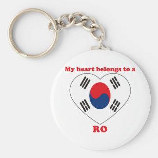 Ro Basic Round Button Key Ring