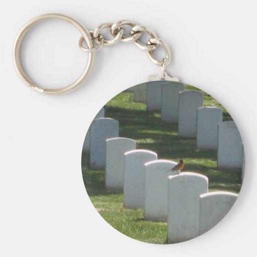Robin on gravestone keychains