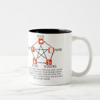 Rock Paper Scissors Two-Tone Coffee Mug