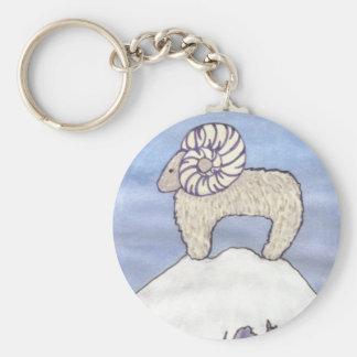 Rocky Mountain Ram Key Ring