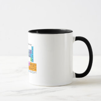 Roller Derby Periodic Table Mug
