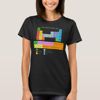 Roller Derby Periodic Table T-Shirt