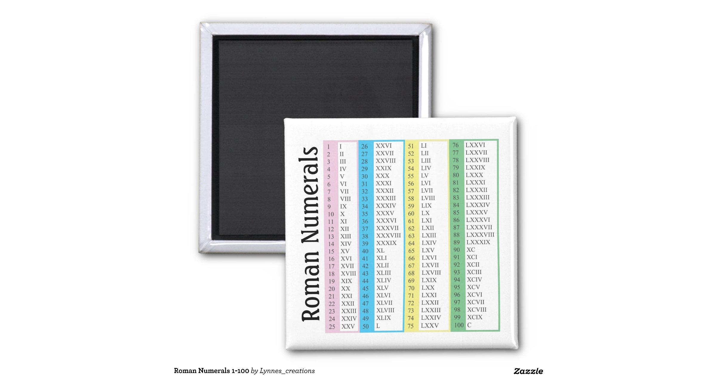 20 Roman Numerals | Search Results | Calendar 2015