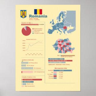Romania Infographic Posters