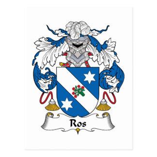 Ros Family Crest Postcard