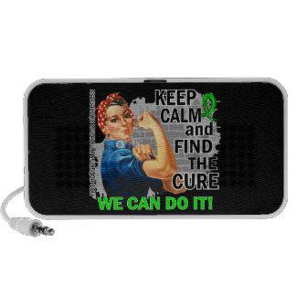 Rosie Keep Calm NH Lymphoma.png Speaker System