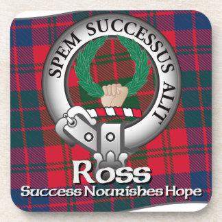 Ross Clan Mug Coasters