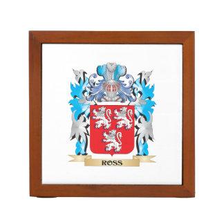 Ross Coat of Arms - Family Crest Desk Organiser