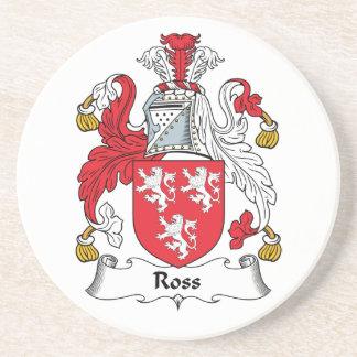 Ross Family Crest Coaster