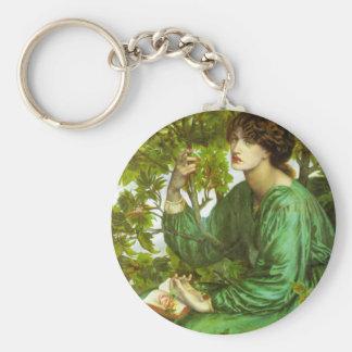 Rossetti The Day Dream Key Chain