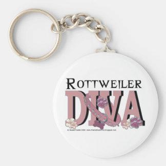 Rottweiler DIVA Key Ring