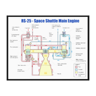 RS-25 Space Shuttle Main Engine Diagram Stretched Canvas Print