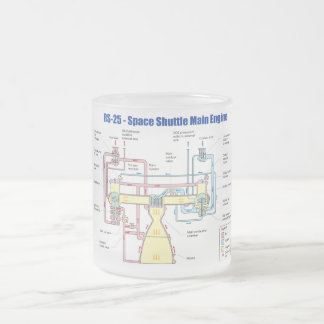 RS-25 Space Shuttle Main Engine Diagram Frosted Glass Coffee Mug