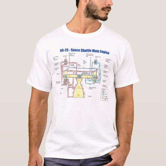 RS-25 Space Shuttle Main Engine Diagram T-Shirt