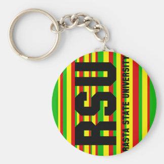 RSU: Rasta State University Keychain