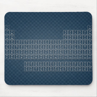 Rug periodic table mouse mat