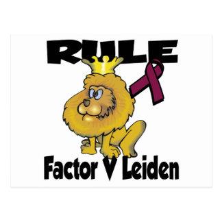 Rule Factor V Leiden Postcards